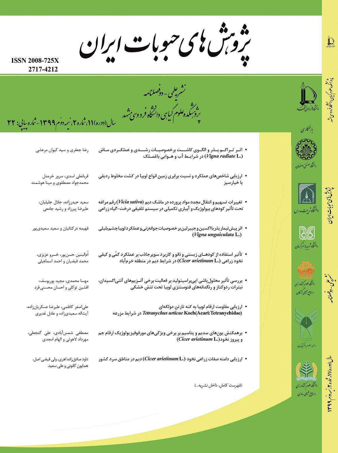پژوهشهای حبوبات ایران